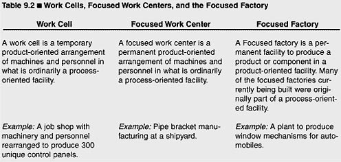 layout at arnold palmer hospital s new facility Q2: explain the advantage of the circular pod design (figure 2) over the  traditional linear hallway (figure 1) layout found in most hospitals one of the.
